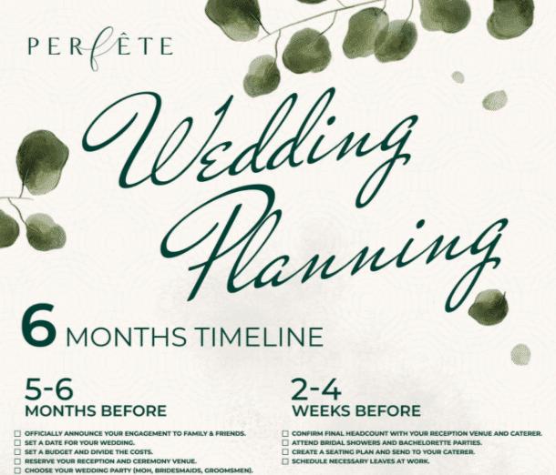 Perfete Micro Wedding Planning